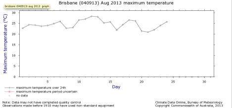 Screen Shot 2013-08-25 at 10.20.51 PM