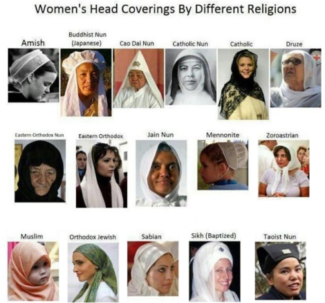 Women of different religions wearing veils